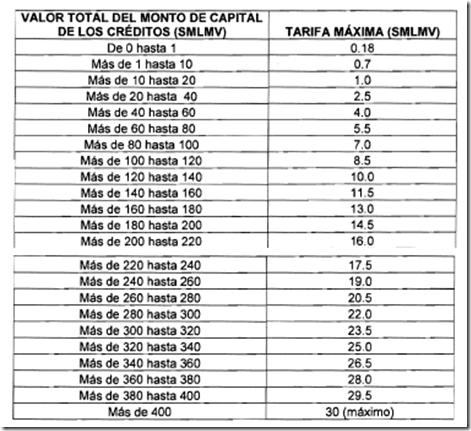 tarifas centros de conciliación