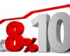 Ley 820 de 2003. Precio canon de arrendamiento