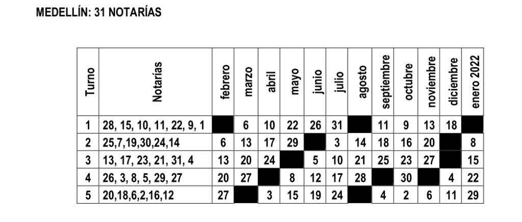 Notarias de turno los sábados en Medellín 2021